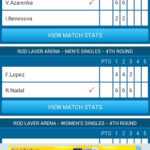 Australia Open 2013