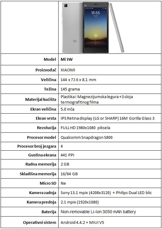 Xiaomi Mi3 - specifikacije
