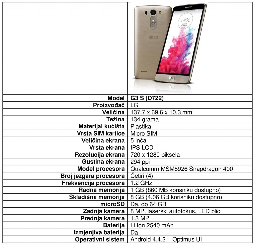 LG G3 S tabela