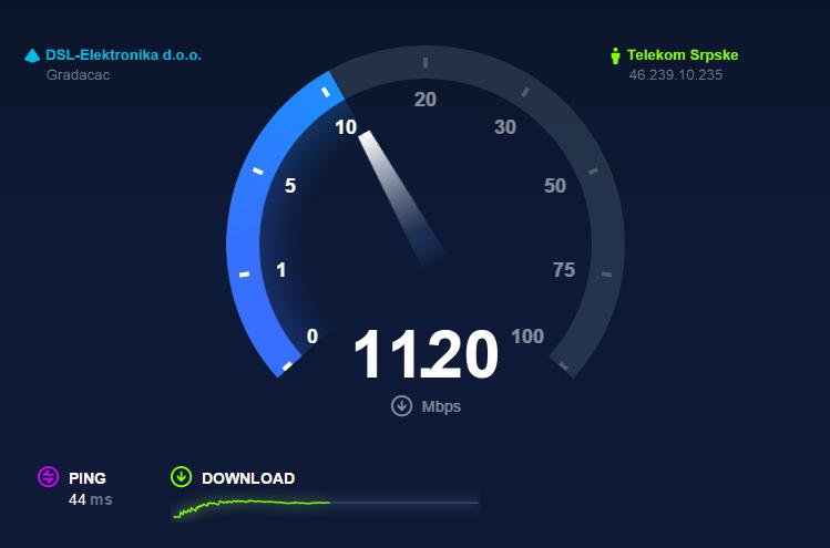 beta speed test net