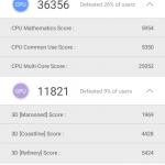 Xperia L3 recenzija AnTuTu