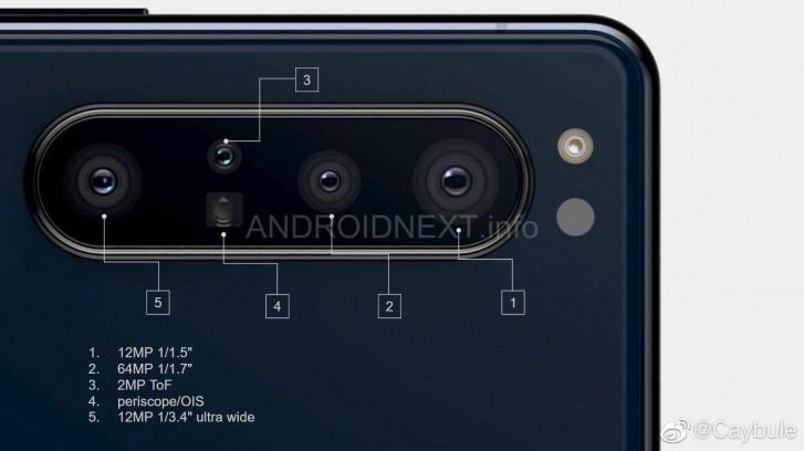 Sony Xperia 1.1 Camera